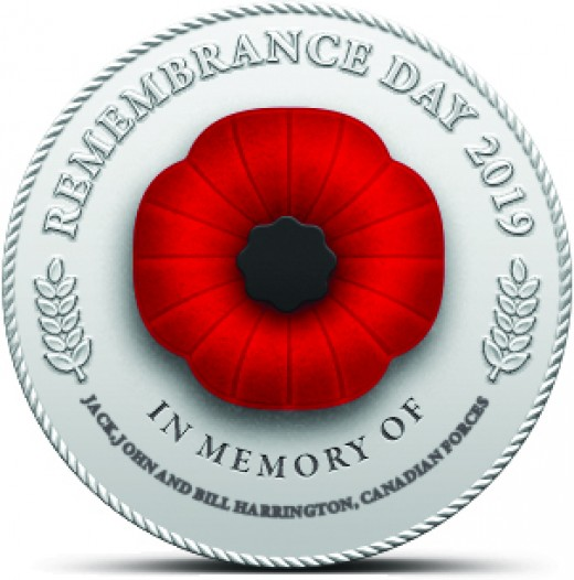 Remembrance in the digital age