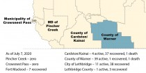County of Warner reports COVID-19 death