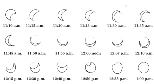 A personal view of the solar eclipse